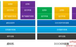 [Docker科普]容器在vps上的使用场景,应用隔离、快速部署与迁移
