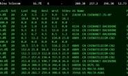 cloudcone新一波促销,vps主机$2.8/月起|内附接入CN2情况说明