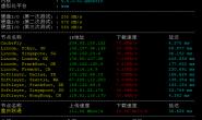 gigsgigscloud 香港CLOUDLET K+ HK MEGA 主机全面测评(网络、性能、延时、带宽)
