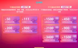 华为云双十一活动,低至1.2折,还有11111元礼包相送