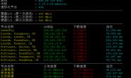 gigsgigscloud日本东京CN2 GIA VPS主机测评报告,测速、路由、延时、IO测试