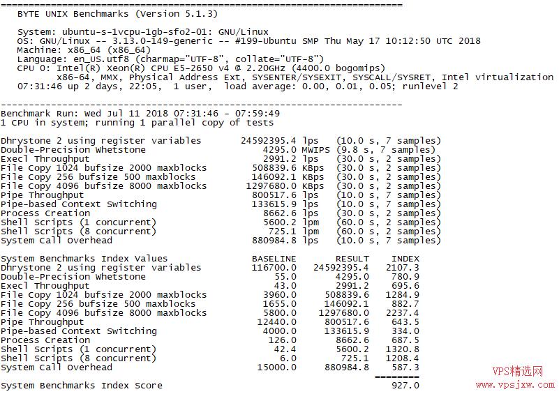 DigitalOcean 旧金山/1G/1 核/千兆 vps 性能网速测评