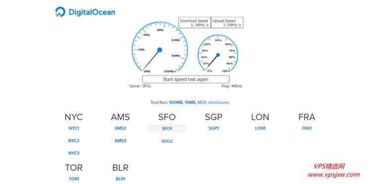 DigitalOcean 全球八大机房测评报告