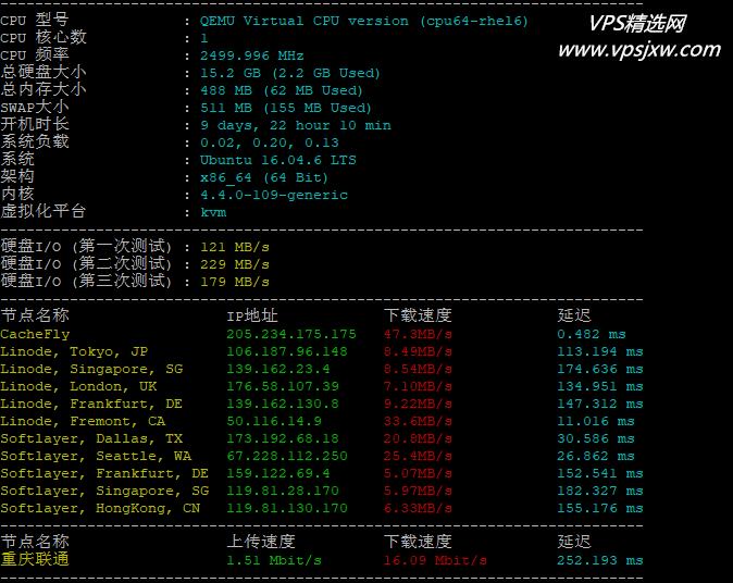 Virmach 512M/KVM/洛杉矶主机测评—延时/带宽/路由/硬件性能
