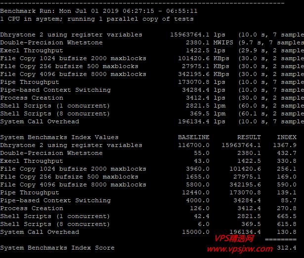 Cloudcone 购买使用体验,756M VPS 主机性能网络测评报告