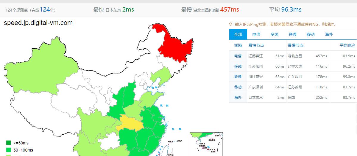 digital-VM 详细介绍,日本新加坡机房,附测评与优惠码