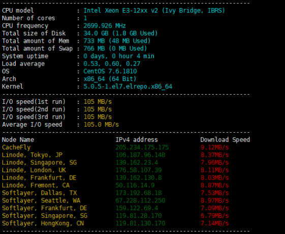 Hostdare 洛杉矶(CN2 GIA、国内优化)主机网络线路、主机性能测评