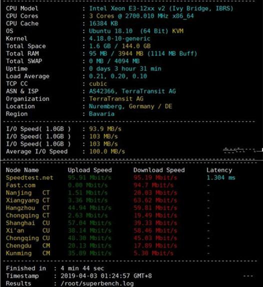 HostDare 亚洲优化、CN2 GT 主机网络线路测评