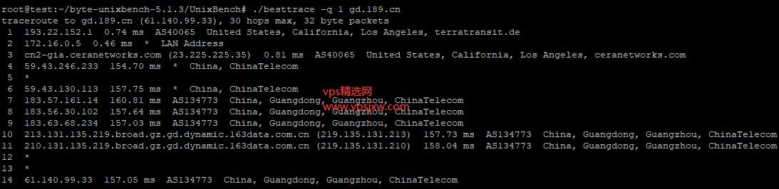 Hostdare 国内优化/Premium China Optimized VPS 真实全面测评,CN2 GIA 线路怎么样