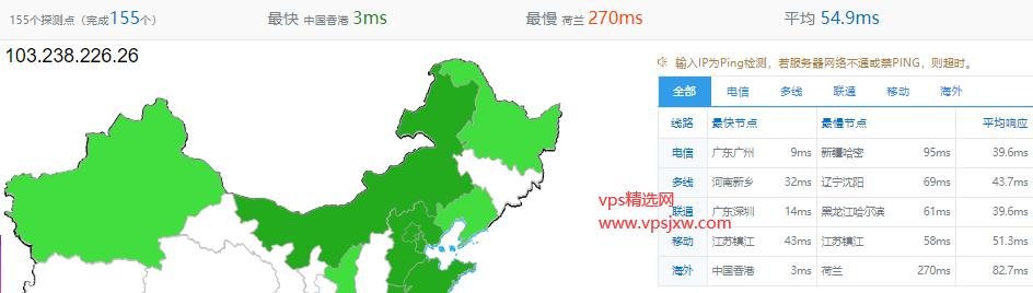 zji 香港独立服务器促销,立减 220 元,其他产品全场八折