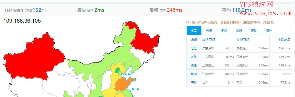 digital-VM 日本 VPS 真实测评,测评数据完整,配合优惠码有性价比