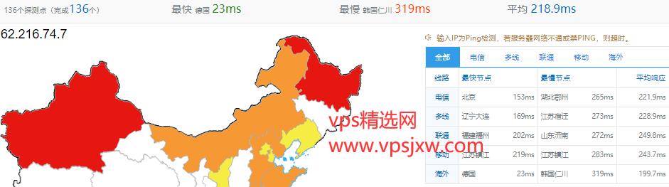 onevps 哪个机房对国内优化好?onevps 十大机房网速测评附各机房测试 IP